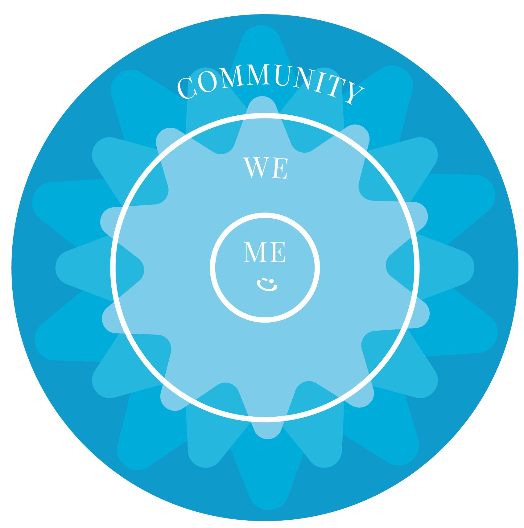 Me We Community (1)